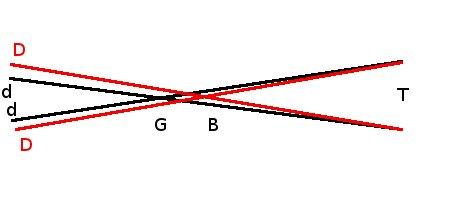 Tai Chi Sword Diagram 2