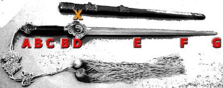 Tai Chi Sword diagram 1