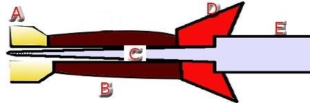 Tai chi Sword diagram three